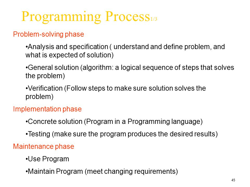 Programming Process1/3 Problem-solving phase