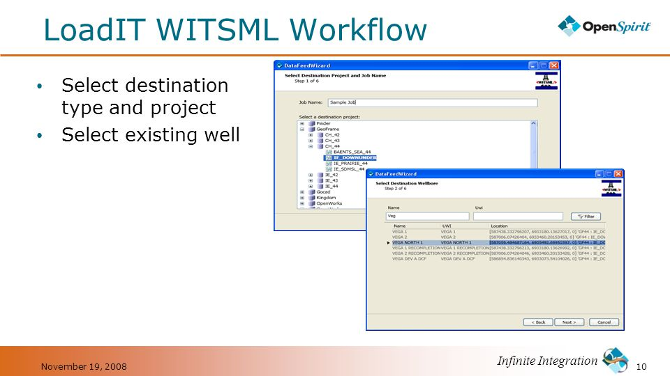 LoadIT WITSML Workflow