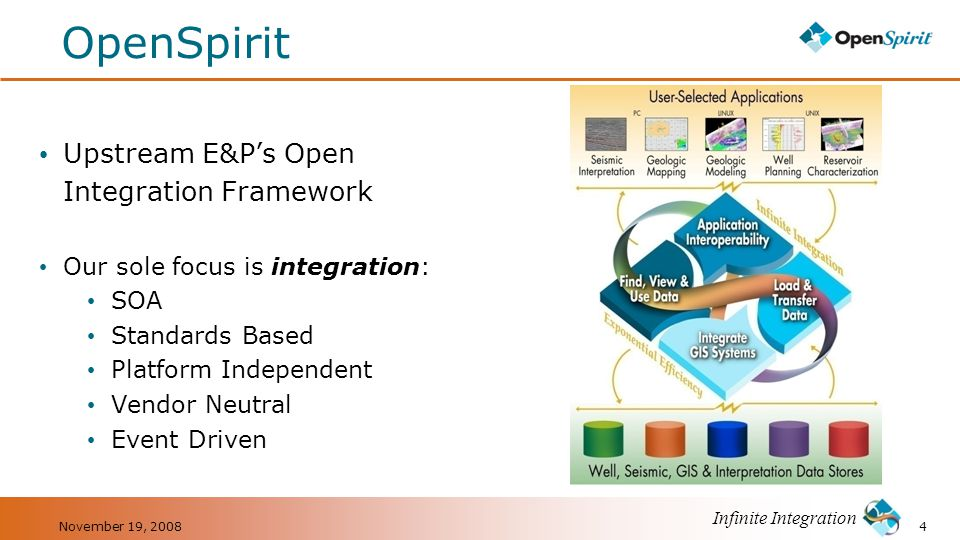 OpenSpirit Working with the E&P vendor/client family to realize: