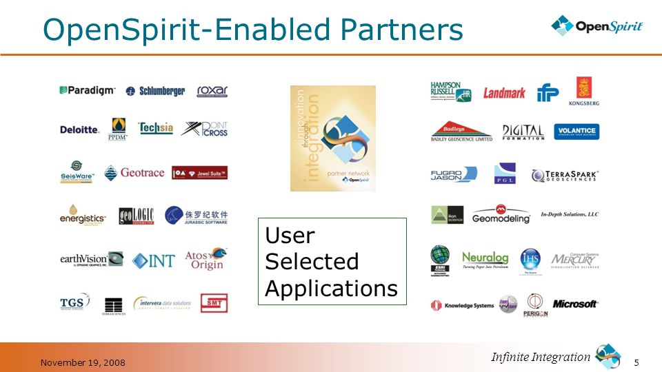 OpenSpirit-Enabled Partners