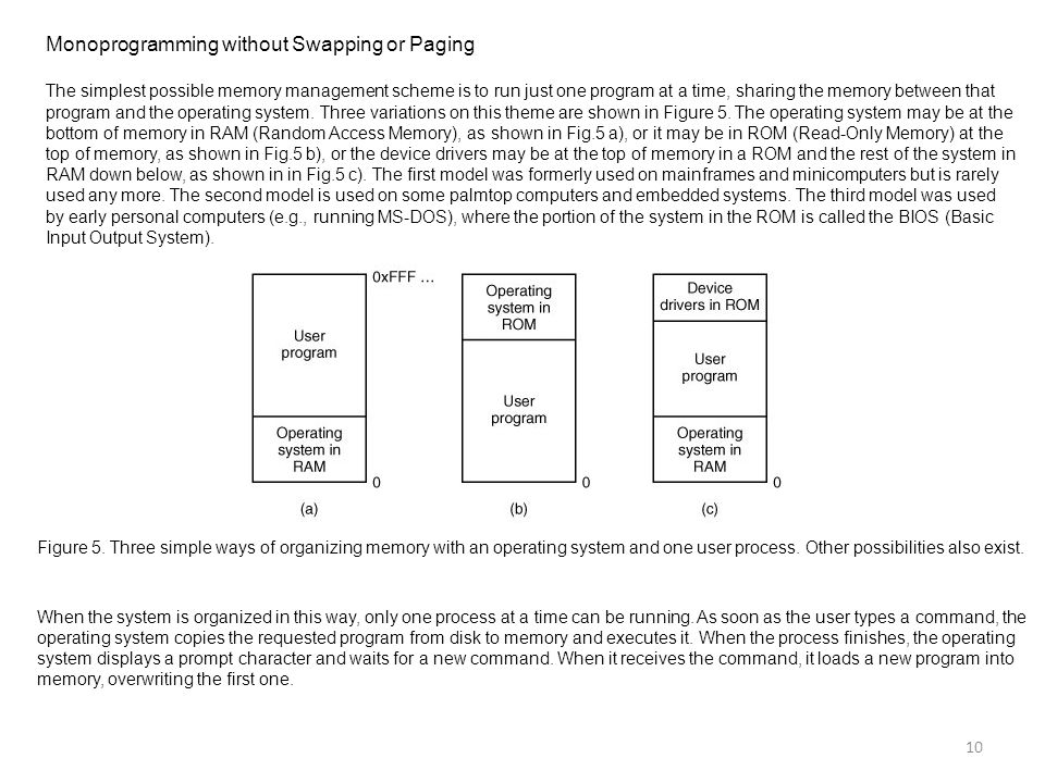 Monoprogramming without Swapping or Paging