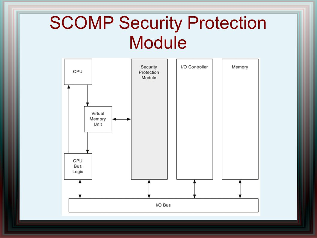 SCOMP Security Protection Module