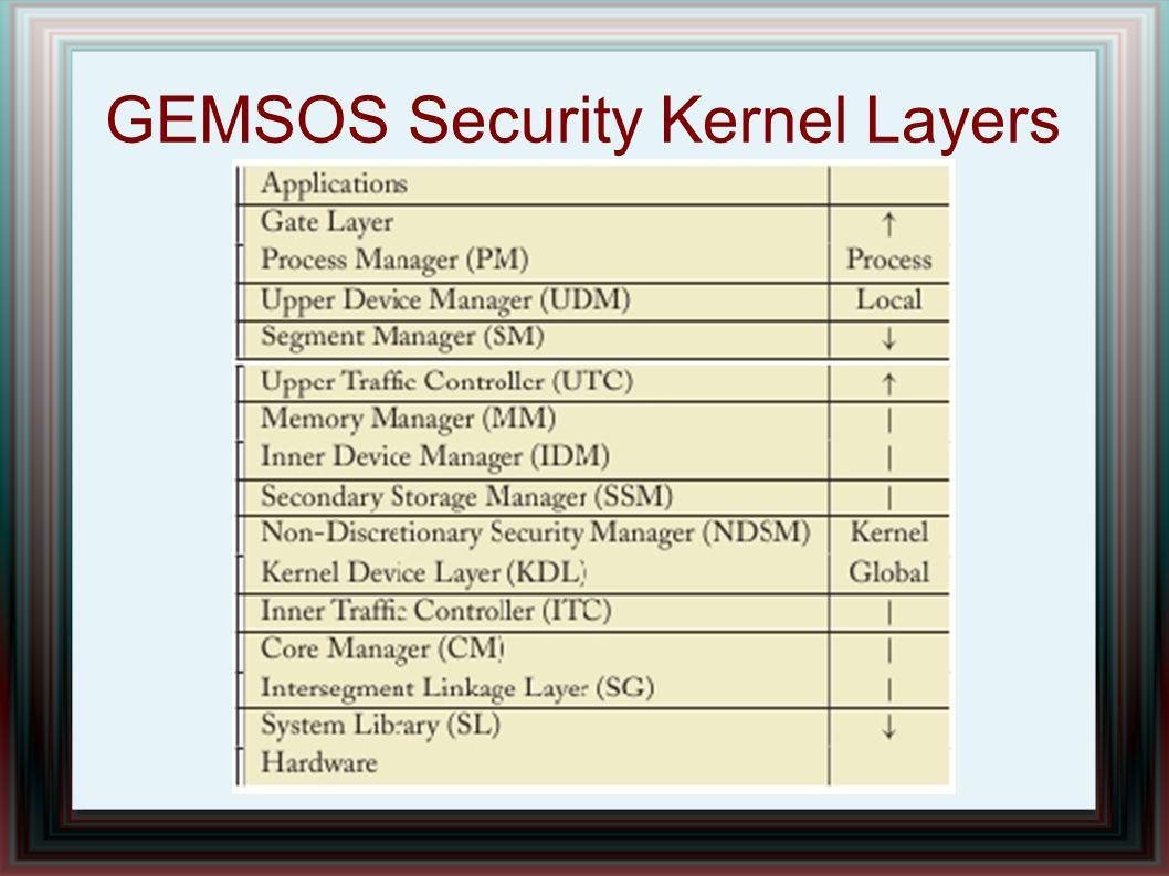 GEMSOS Security Kernel Layers
