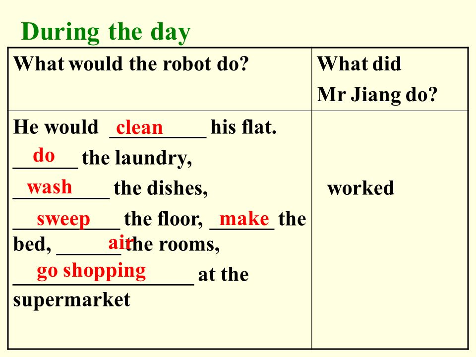 During the day What would the robot do What did Mr Jiang do