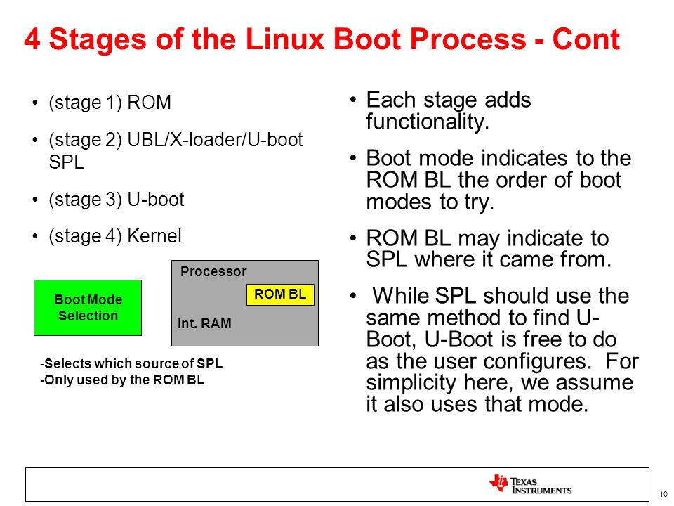 4 Stages of the Linux Boot Process - Cont