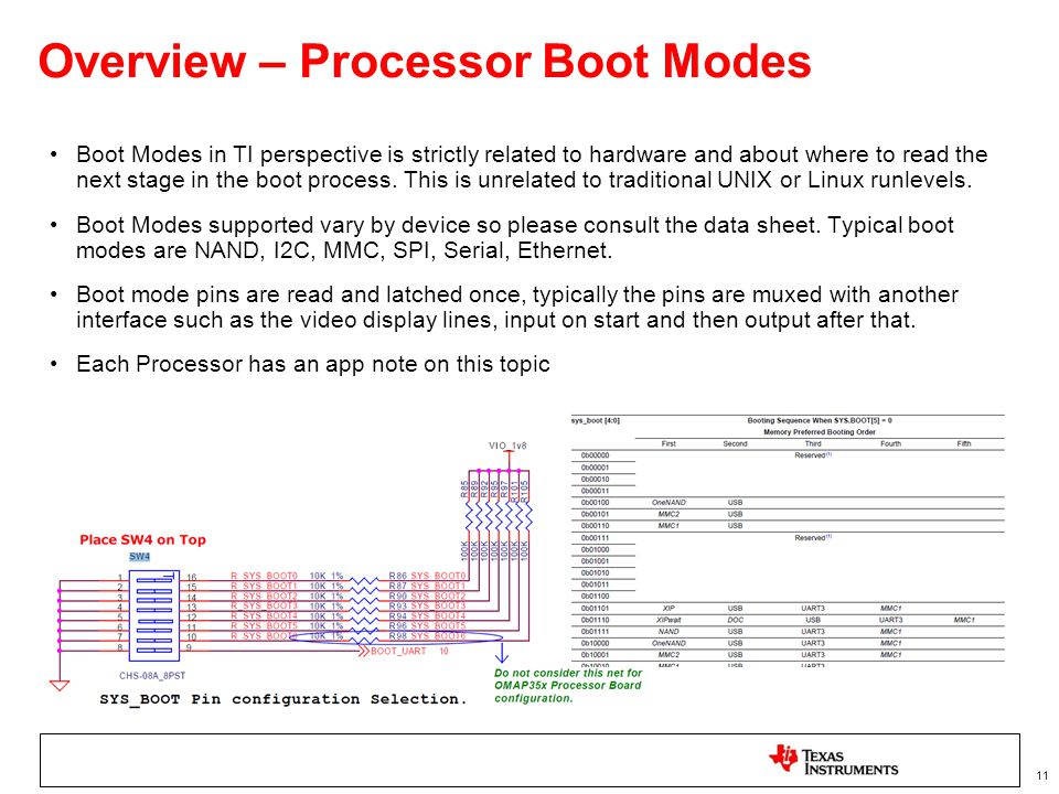 Overview – Processor Boot Modes