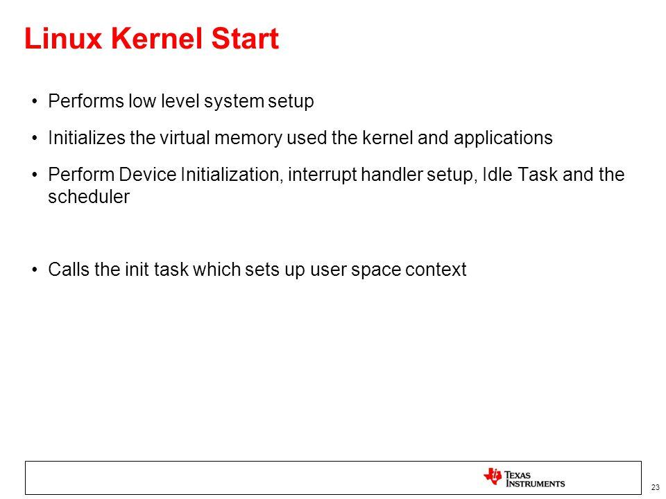 Linux Kernel Start Performs low level system setup