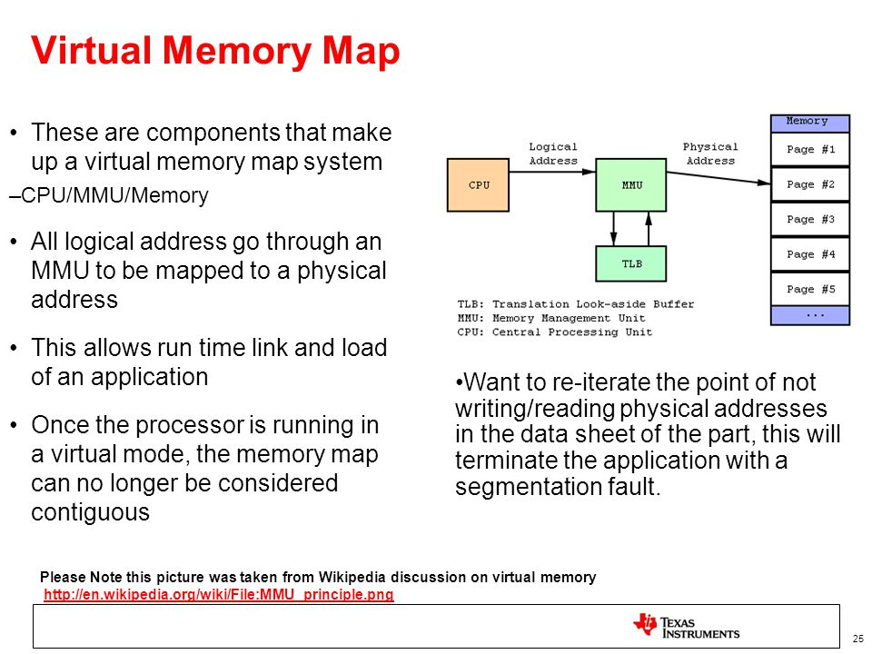 Virtual Memory Map These are components that make up a virtual memory map system. CPU/MMU/Memory.