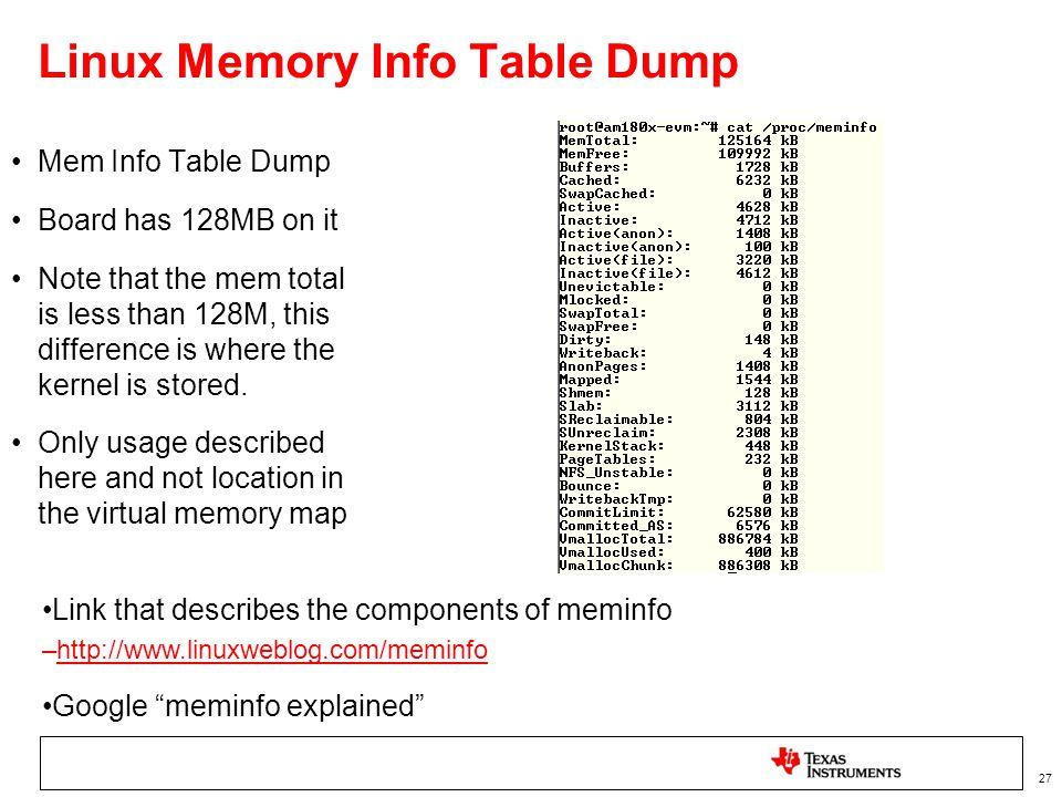 Linux Memory Info Table Dump