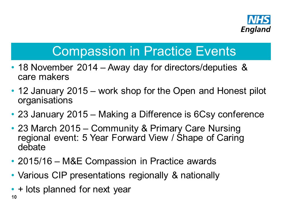 Compassion in Practice Events