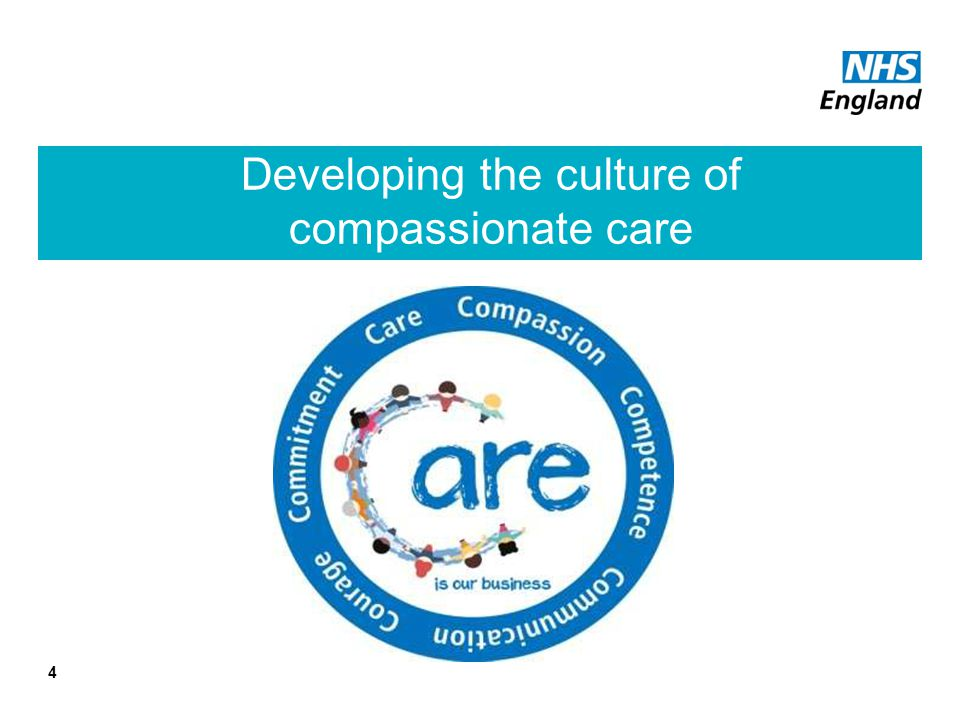 Developing the culture of compassionate care