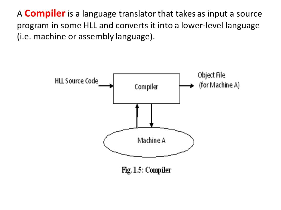 A Compiler is a language translator that takes as input a source program in some HLL and converts it into a lower-level language (i.e.