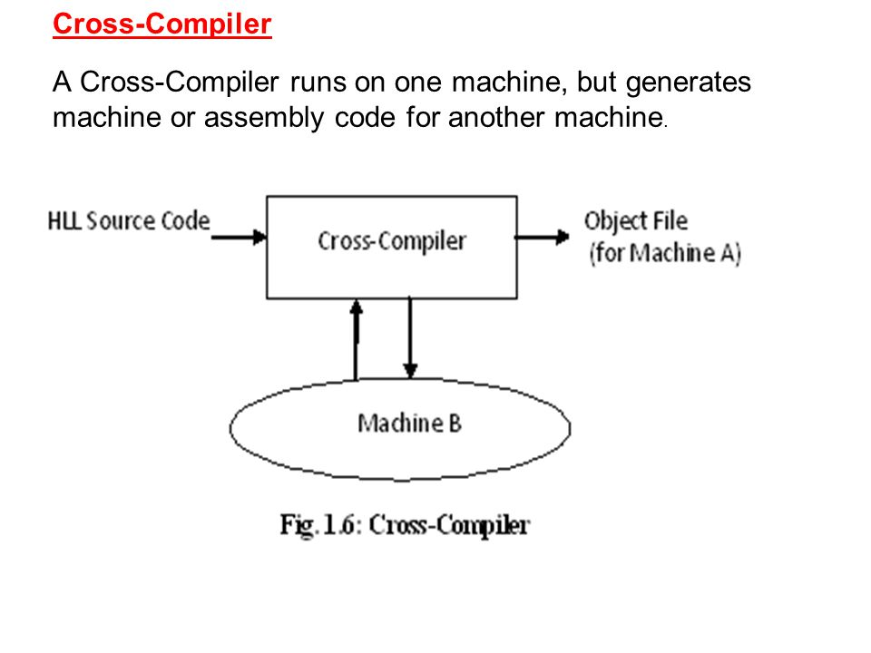 Cross-Compiler A Cross-Compiler runs on one machine, but generates machine or assembly code for another machine.