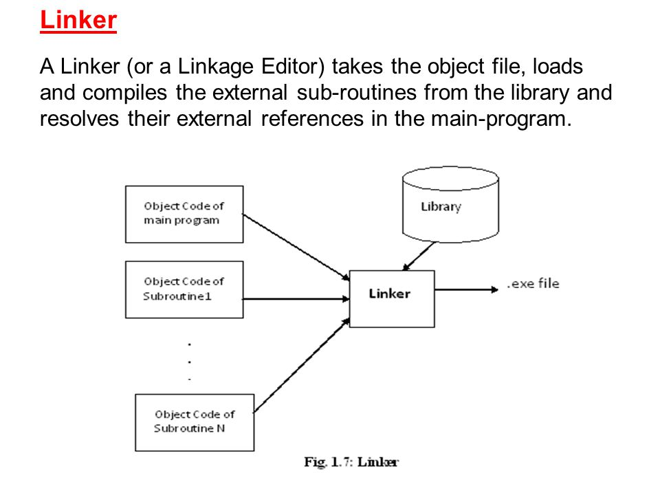 Linker A Linker (or a Linkage Editor) takes the object file, loads and compiles the external sub-routines from the library and resolves their external references in the main-program.