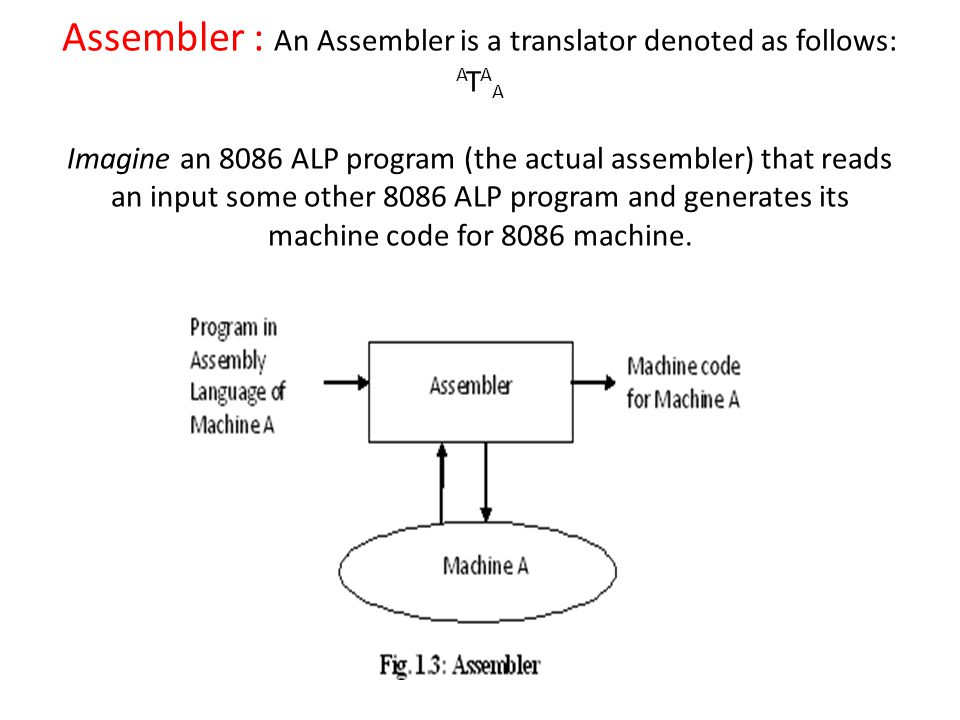 Assembler : An Assembler is a translator denoted as follows: ATAA Imagine an 8086 ALP program (the actual assembler) that reads an input some other 8086 ALP program and generates its machine code for 8086 machine.