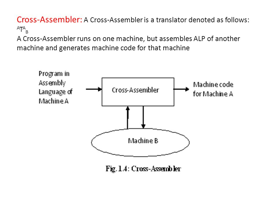 Cross-Assembler: A Cross-Assembler is a translator denoted as follows: ATAB A Cross-Assembler runs on one machine, but assembles ALP of another machine and generates machine code for that machine