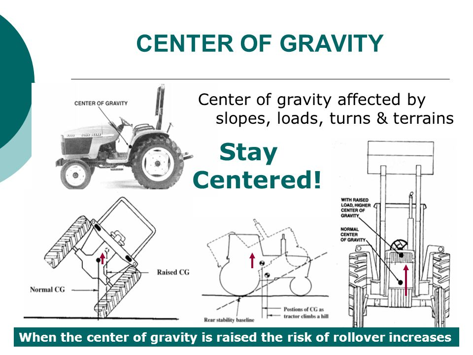 CENTER OF GRAVITY Stay Centered!