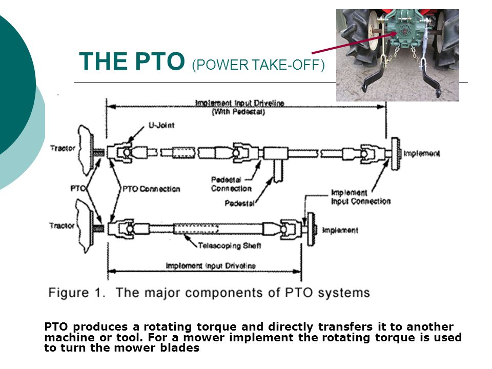 THE PTO (POWER TAKE-OFF)
