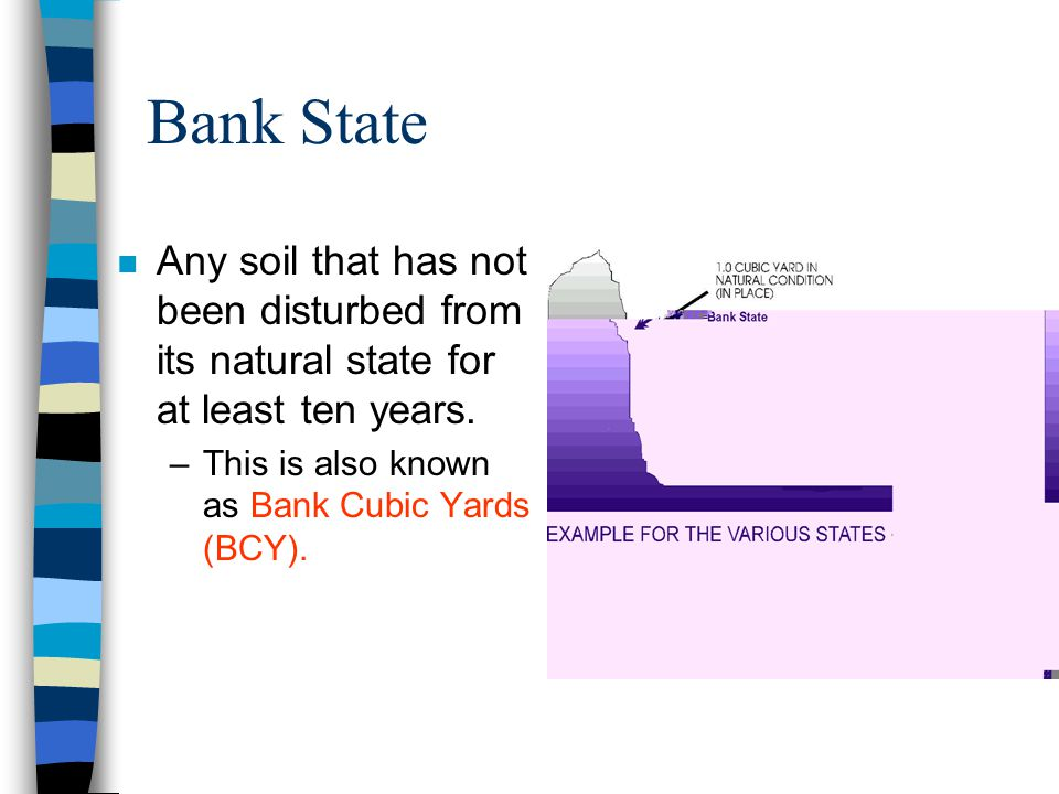 Bank State Any soil that has not been disturbed from its natural state for at least ten years.