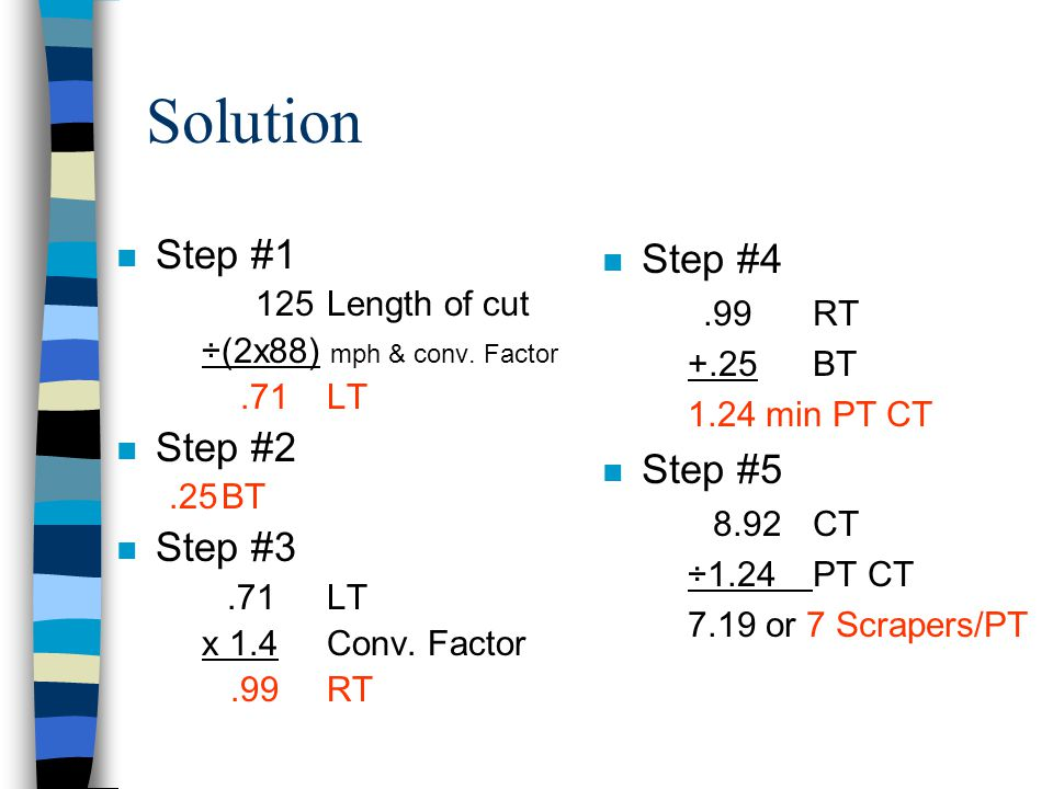 Solution Step #1 Step #2 Step #3 Step #4 Step #5 125 Length of cut
