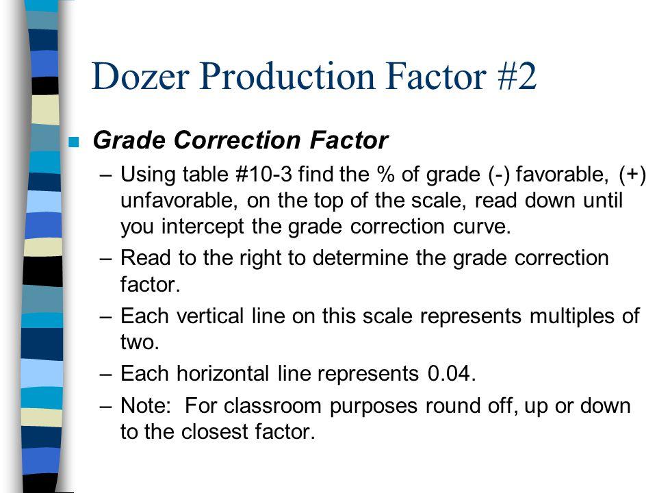 Dozer Production Factor #2