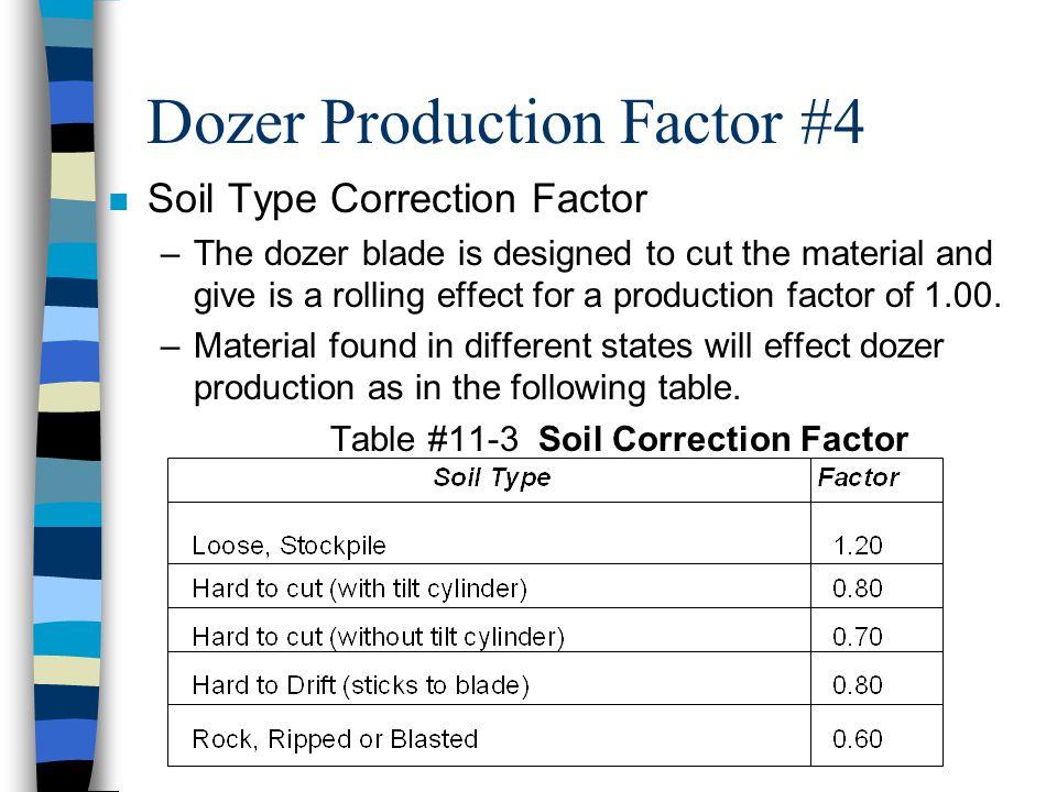 Dozer Production Factor #4
