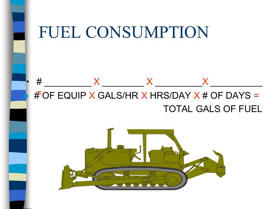 FUEL CONSUMPTION # _________ X ________ X _________X __________ =