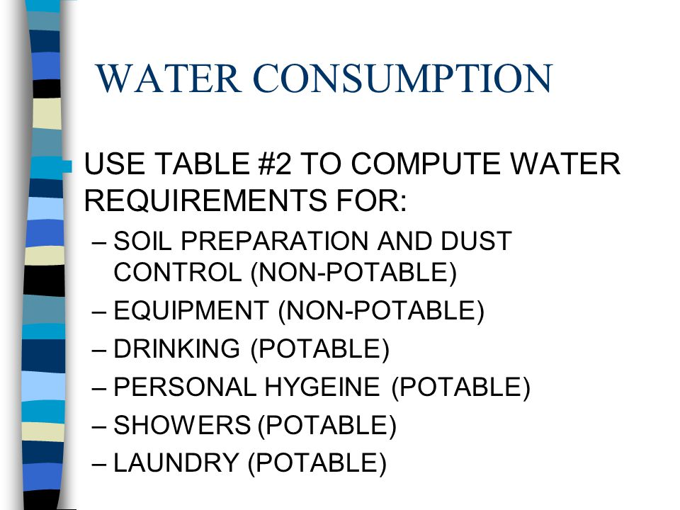 WATER CONSUMPTION USE TABLE #2 TO COMPUTE WATER REQUIREMENTS FOR: