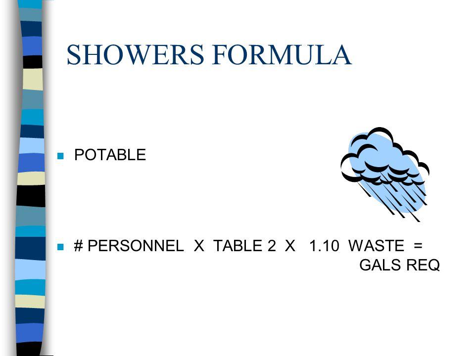SHOWERS FORMULA POTABLE # PERSONNEL X TABLE 2 X 1.10 WASTE = GALS REQ