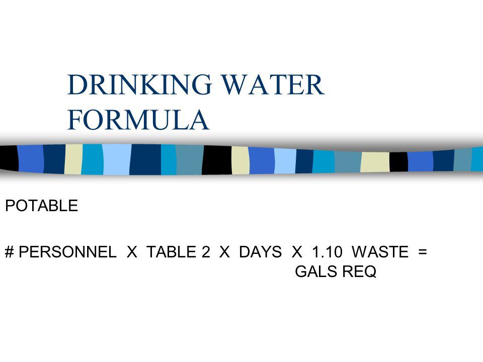 DRINKING WATER FORMULA