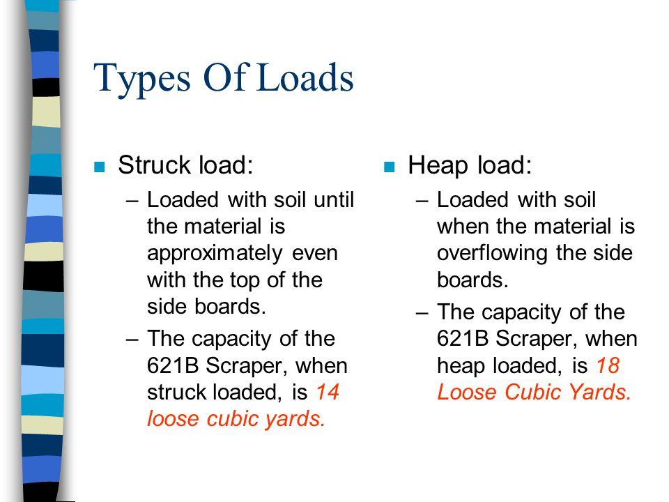 Types Of Loads Struck load: Heap load: