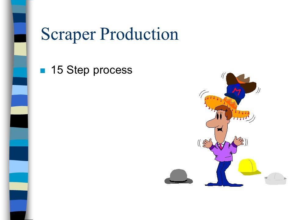 Scraper Production 15 Step process
