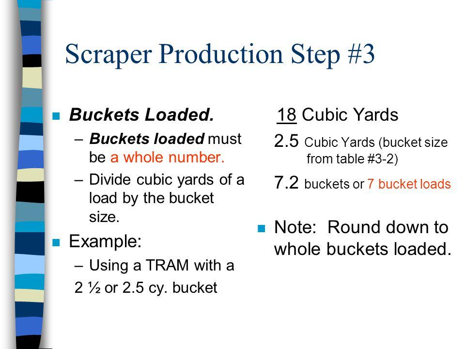 Scraper Production Step #3