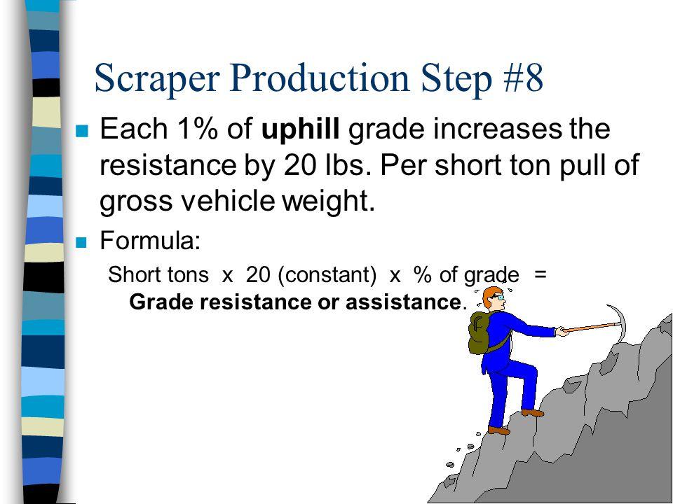 Scraper Production Step #8