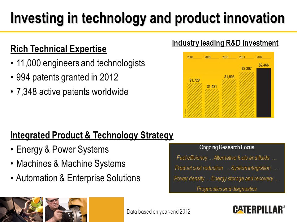 Investing in technology and product innovation