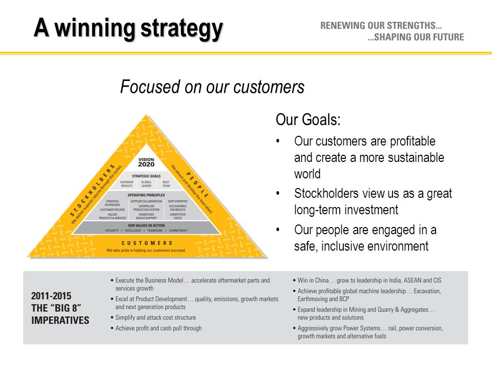 A winning strategy Focused on our customers Our Goals: