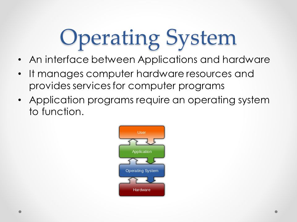 Operating System An interface between Applications and hardware