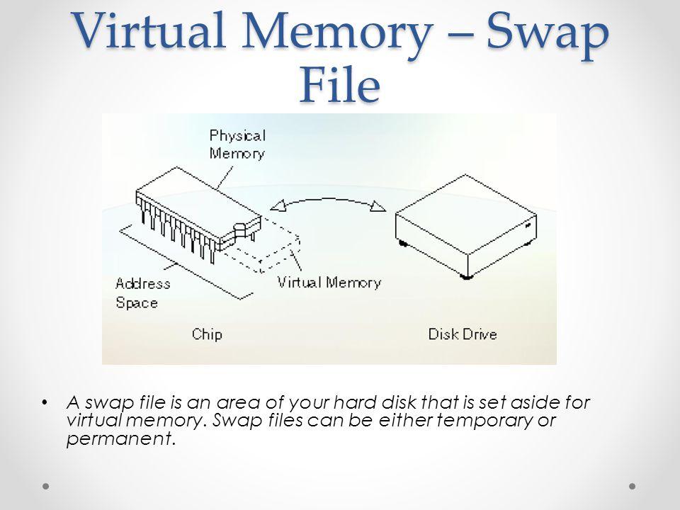 Virtual Memory – Swap File