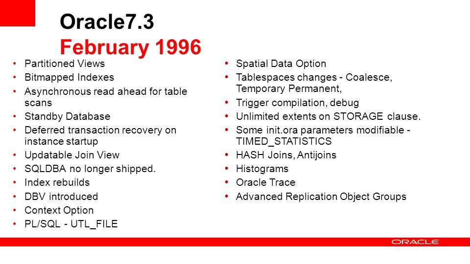 Oracle7.3 February 1996 Partitioned Views Bitmapped Indexes