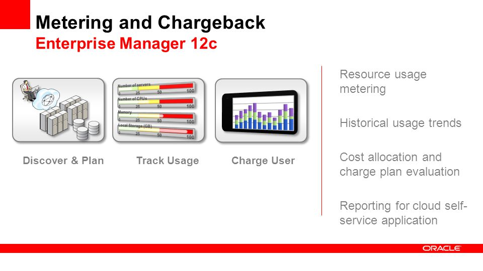 Metering and Chargeback Enterprise Manager 12c