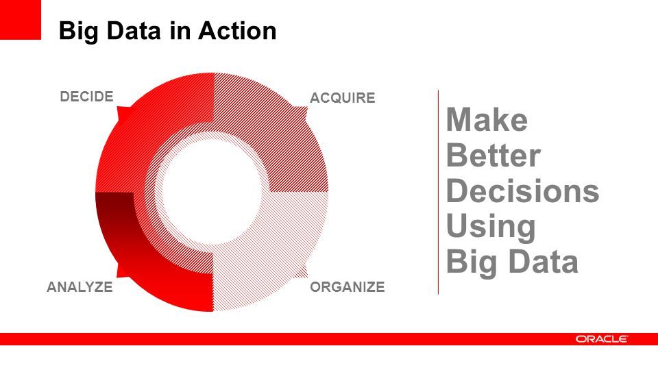 Make Better Decisions Using Big Data Big Data in Action DECIDE ACQUIRE