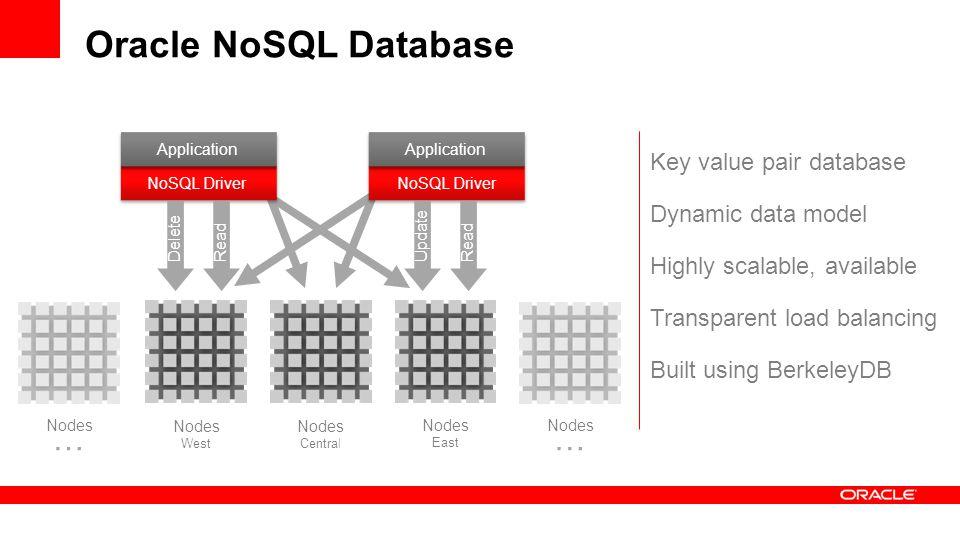 Oracle NoSQL Database … Key value pair database Dynamic data model
