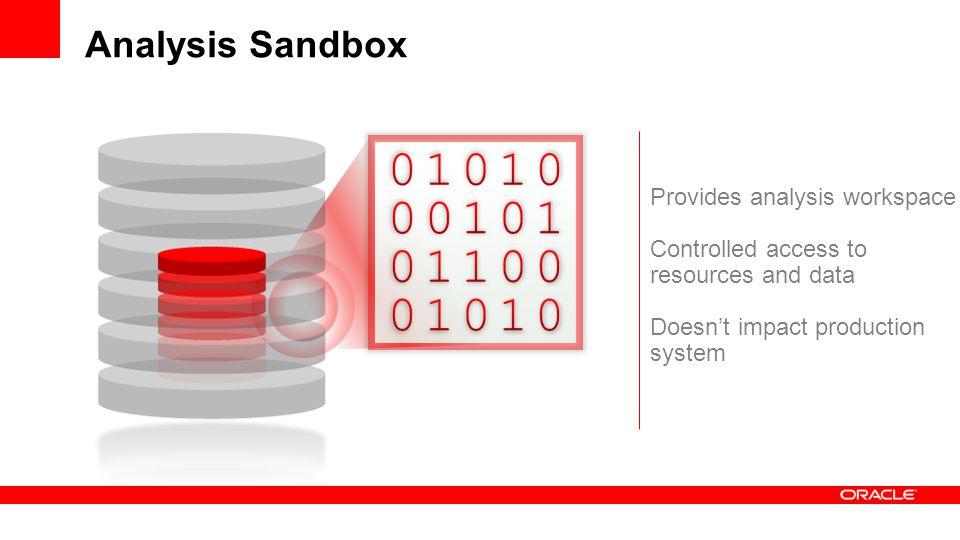 Analysis Sandbox Provides analysis workspace
