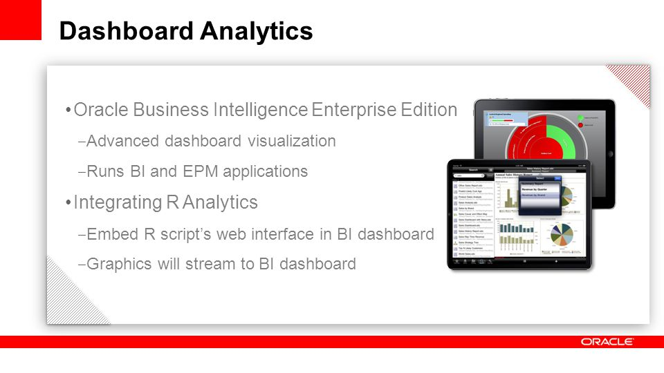 Dashboard Analytics Oracle Business Intelligence Enterprise Edition