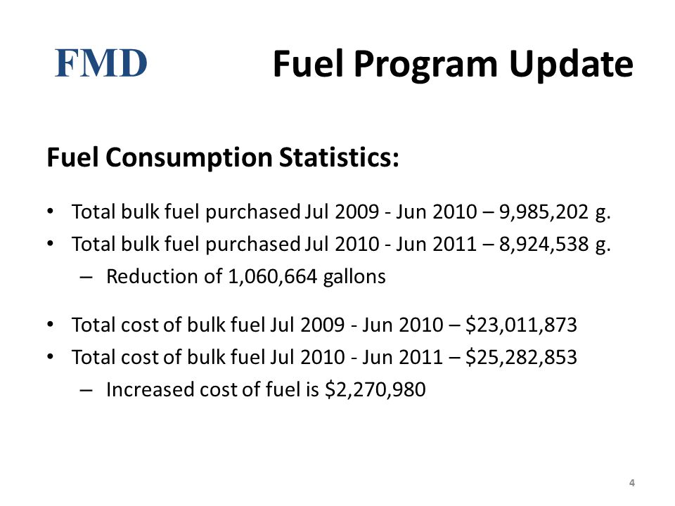 FMD Fuel Program Update
