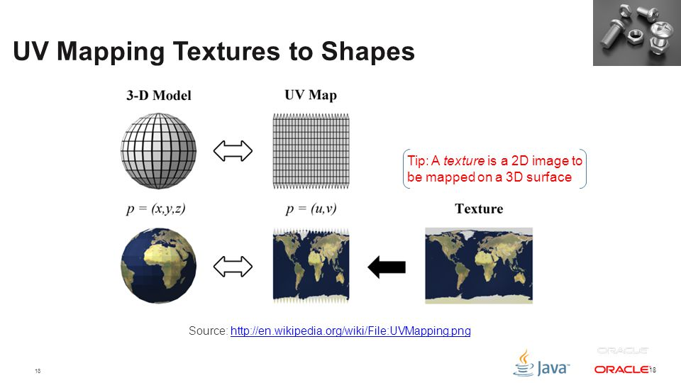 UV Mapping Textures to Shapes