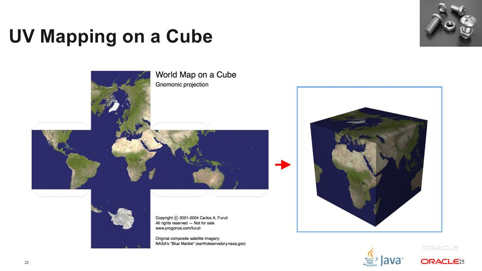 UV Mapping on a Cube As a fun exercise we'll map a cubic representation of the earth, created by Carlos Furuti, onto the a cube.