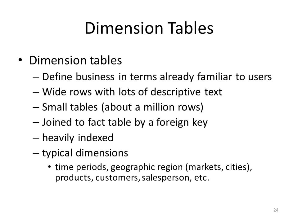 Dimension Tables Dimension tables