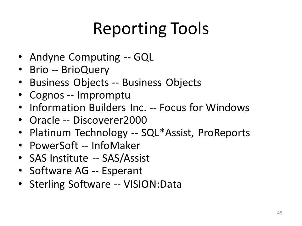 Reporting Tools Andyne Computing -- GQL Brio -- BrioQuery