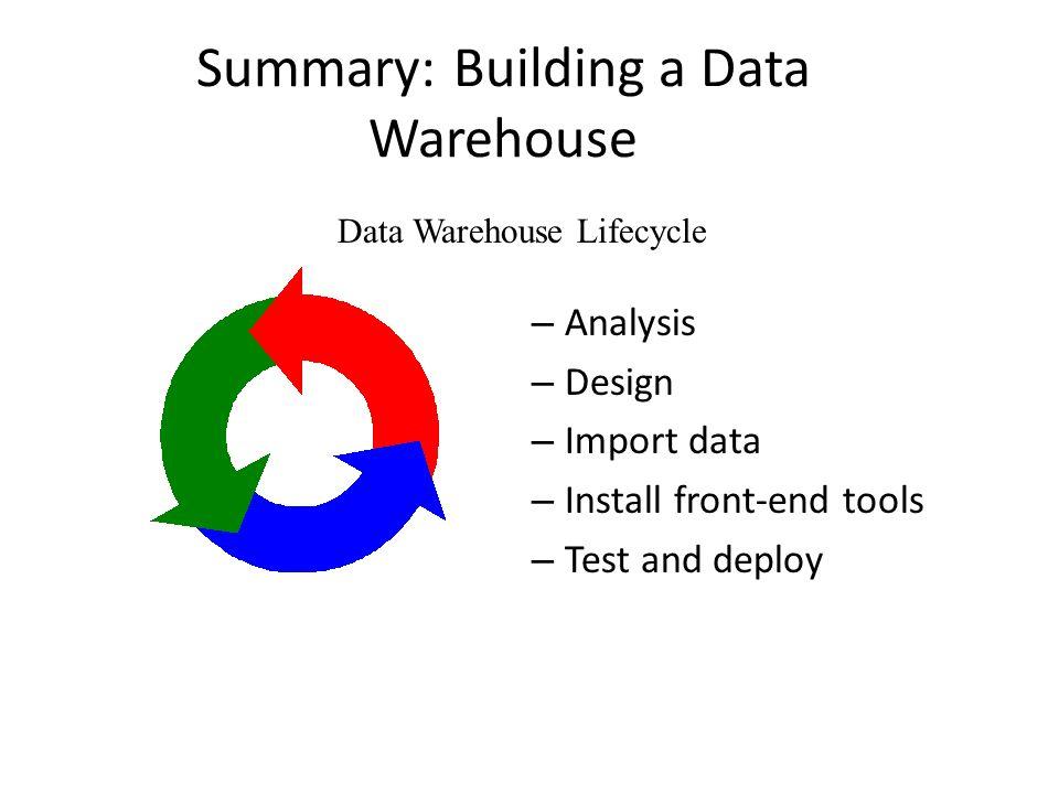 Summary: Building a Data Warehouse